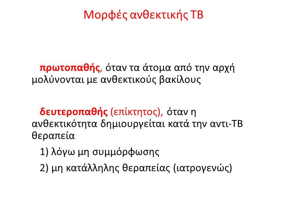Μορφές ανθεκτικής TB πρωτοπαθής, όταν τα άτομα από την αρχή μολύνονται με ανθεκτικούς βακίλους δευτεροπαθής (επίκτητος), όταν η ανθεκτικότητα δημιουργείται κατά την αντι-TB θεραπεία 1) λόγω μη συμμόρφωσης 2) μη κατάλληλης θεραπείας (ιατρογενώς)