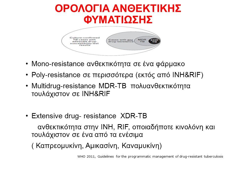 ΟΡΟΛΟΓΙΑ ΑΝΘΕΚΤΙΚΗΣ ΦΥΜΑΤΙΩΣΗΣ Mono-resistance ανθεκτικότητα σε ένα φάρμακο Pοly-resistance σε περισσότερα (εκτός από INH&RIF) Multidrug-resistance MDR-TB πολυανθεκτικότητα τουλάχιστον σε INH&RIF Extensive drug- resistance XDR-TB ανθεκτικότητα στην ΙΝΗ, RIF, οποιαδήποτε κινολόνη και τουλάχιστον σε ένα από τα ενέσιμα ( Kαπρεομυκίνη, Αμικασίνη, Καναμυκίνη) WHO 2011, Guidelines for the programmatic management of drug-resistant tuberculosis