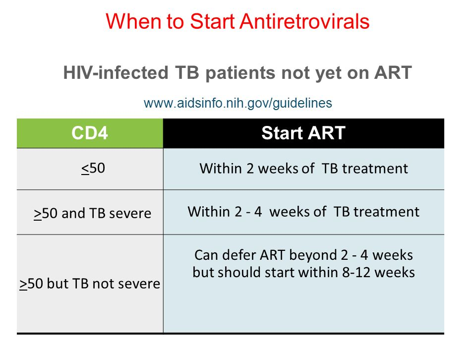 CD4Start ART <50 Within 2 weeks of TB treatment >50 and TB severe Within 2 - 4 weeks of TB treatment >50 but TB not severe Can defer ART beyond 2 - 4 weeks but should start within 8-12 weeks HIV-infected TB patients not yet on ART www.aidsinfo.nih.gov/guidelines When to Start Antiretrovirals