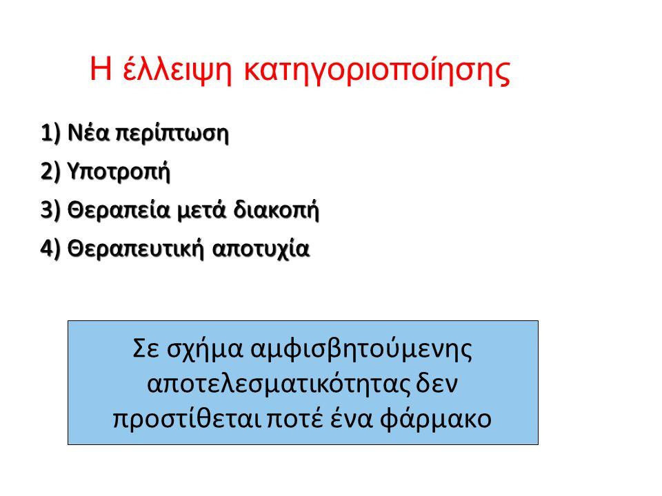 Η έλλειψη κατηγοριοποίησης 1) Νέα περίπτωση 2) Υποτροπή 3) Θεραπεία μετά διακοπή 4) Θεραπευτική αποτυχία Σε σχήμα αμφισβητούμενης αποτελεσματικότητας δεν προστίθεται ποτέ ένα φάρμακο