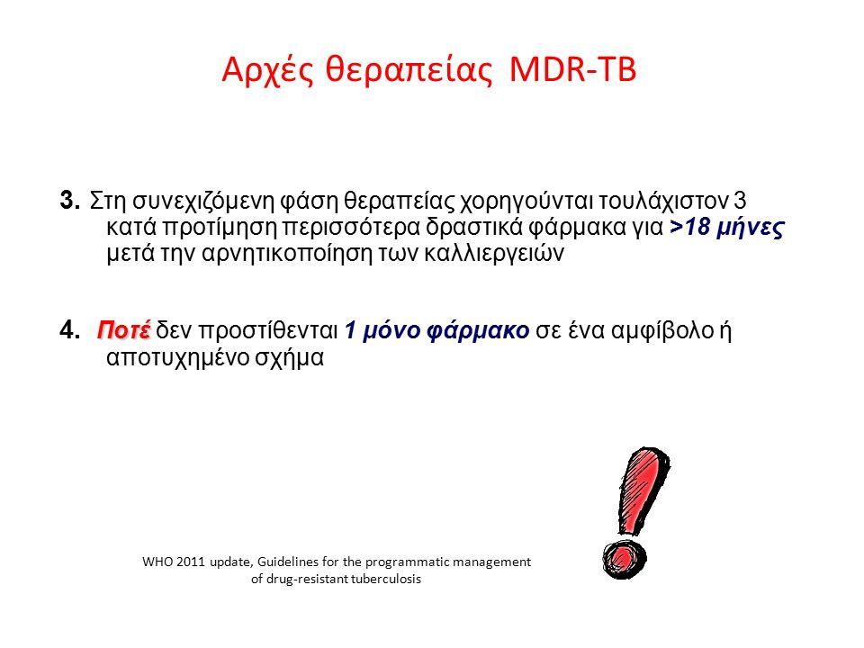 Αρχές θεραπείας MDR-TB 3.