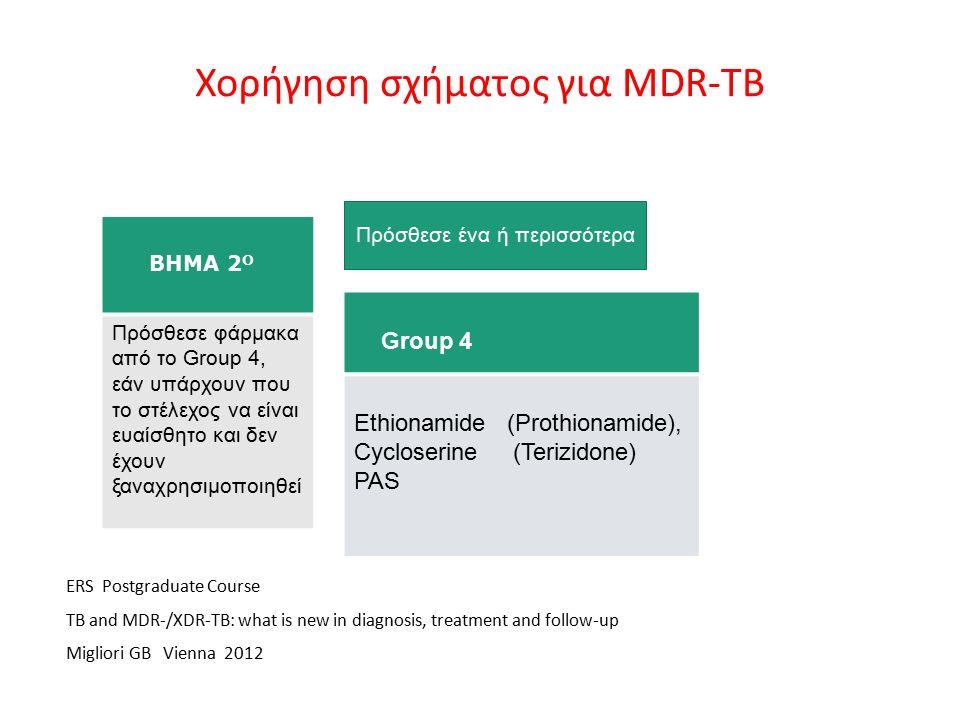Χορήγηση σχήματος για ΜDR-TB ERS Postgraduate Course TB and MDR-/XDR-TB: what is new in diagnosis, treatment and follow-up Migliori GB Vienna 2012 Πρόσθεσε ένα ή περισσότερα Group 4 Ethionamide (Prothionamide), Cycloserine (Terizidone) PAS ΒΗΜΑ 2 Ο Πρόσθεσε φάρμακα από το Group 4, εάν υπάρχουν που το στέλεχος να είναι ευαίσθητο και δεν έχουν ξαναχρησιμοποιηθεί