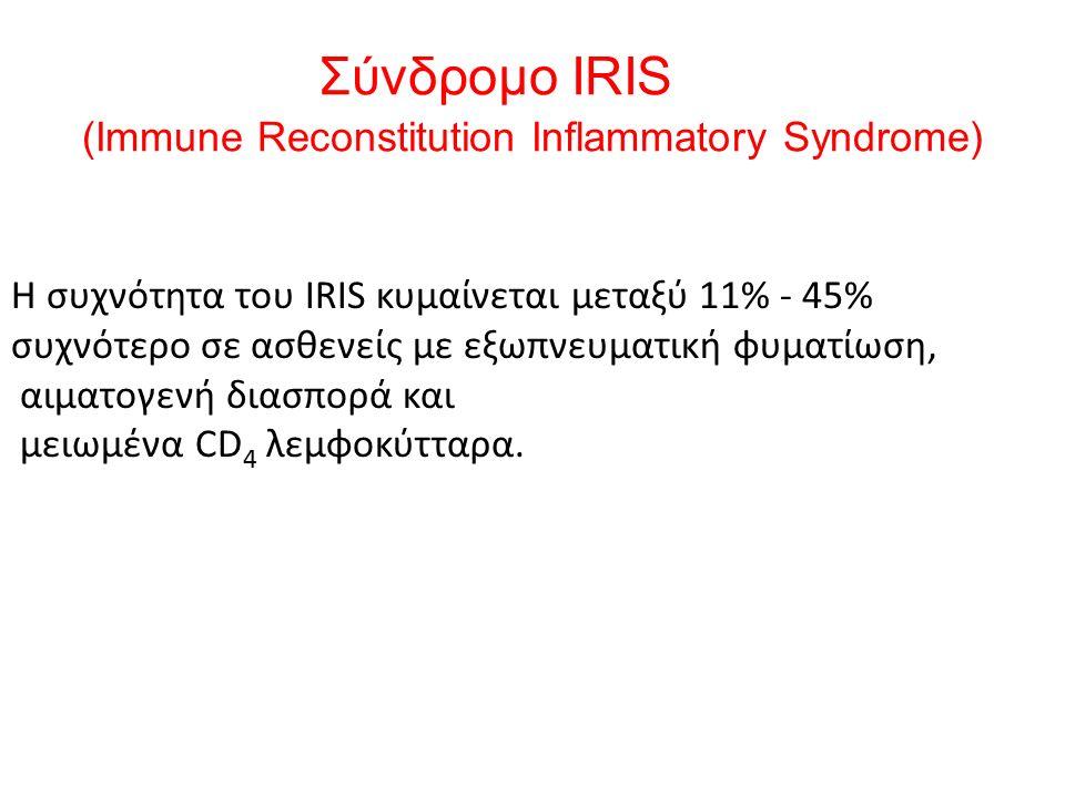 Σύνδρομο IRIS (Immune Reconstitution Inflammatory Syndrome) Η παράδοξη επιδείνωση μπορεί να εκδηλωθεί με οποιαδήποτε μορφή, συνήθως όμως αφορά λεμφαδενίτιδα τραχηλική ή μεσοθωρακίου, εμφάνιση νέων διηθημάτων στο πνευμονικό παρέγχυμα ή και επιδείνωση σε βλάβες που αφορούν το ΚΝΣ.