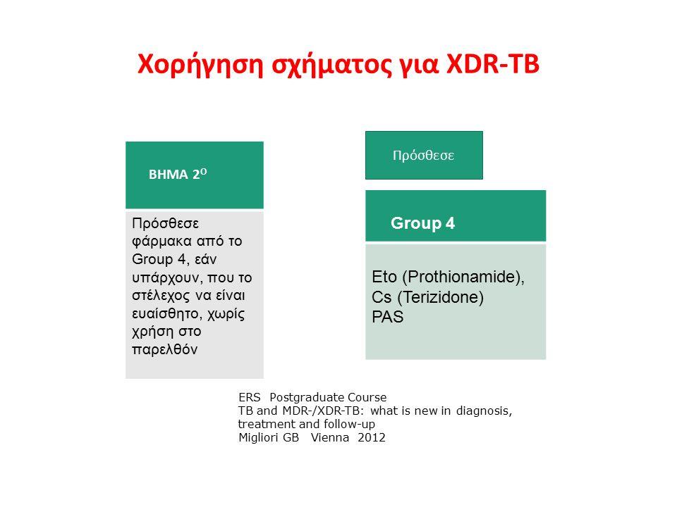 Χορήγηση σχήματος για ΧDR-TB Group 4 Eto (Prothionamide), Cs (Terizidone) PAS ΒΗΜΑ 2 Ο Πρόσθεσε φάρμακα από το Group 4, εάν υπάρχουν, που το στέλεχος να είναι ευαίσθητο, χωρίς χρήση στο παρελθόν Πρόσθεσε ERS Postgraduate Course TB and MDR-/XDR-TB: what is new in diagnosis, treatment and follow-up Migliori GB Vienna 2012