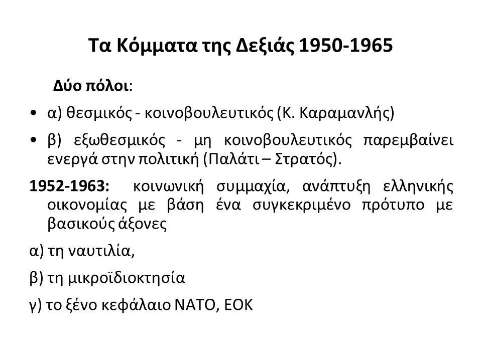 Τα Κόμματα της Δεξιάς 1950-1965 Δύο πόλοι: α) θεσμικός - κοινοβουλευτικός (Κ. Καραμανλής) β) εξωθεσμικός - μη κοινοβουλευτικός παρεμβαίνει ενεργά στην