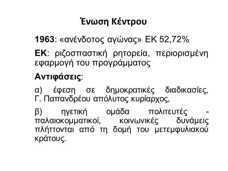 Ένωση Κέντρου 1963: «ανένδοτος αγώνας» ΕΚ 52,72% ΕΚ: ριζοσπαστική ρητορεία, περιορισμένη εφαρμογή του προγράμματος Αντιφάσεις: α) έφεση σε δημοκρατικέ