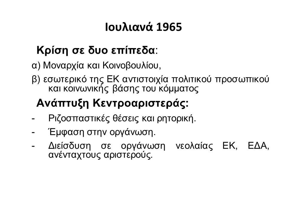 Ιουλιανά 1965 Κρίση σε δυο επίπεδα: α) Μοναρχία και Κοινοβουλίου, β) εσωτερικό της ΕΚ αντιστοιχία πολιτικού προσωπικού και κοινωνικής βάσης του κόμματος Ανάπτυξη Κεντροαριστεράς: -Ριζοσπαστικές θέσεις και ρητορική.