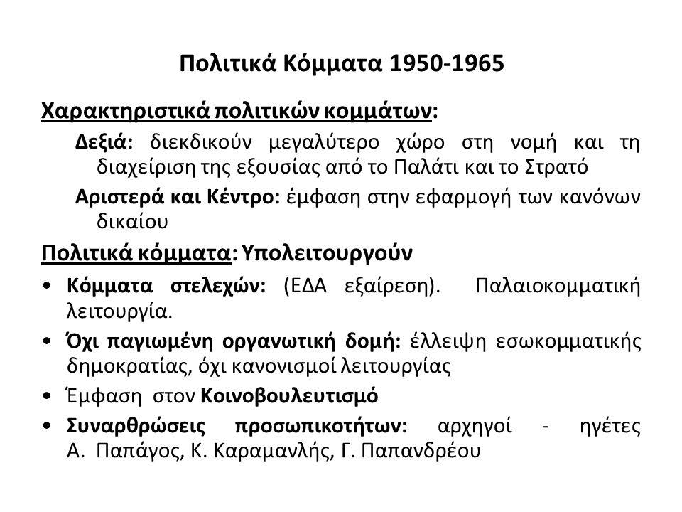 Πολιτικά Κόμματα 1950-1965 Χαρακτηριστικά πολιτικών κομμάτων: Δεξιά: διεκδικούν μεγαλύτερο χώρο στη νομή και τη διαχείριση της εξουσίας από το Παλάτι και το Στρατό Αριστερά και Κέντρο: έμφαση στην εφαρμογή των κανόνων δικαίου Πολιτικά κόμματα: Υπολειτουργούν Κόμματα στελεχών: (ΕΔΑ εξαίρεση).