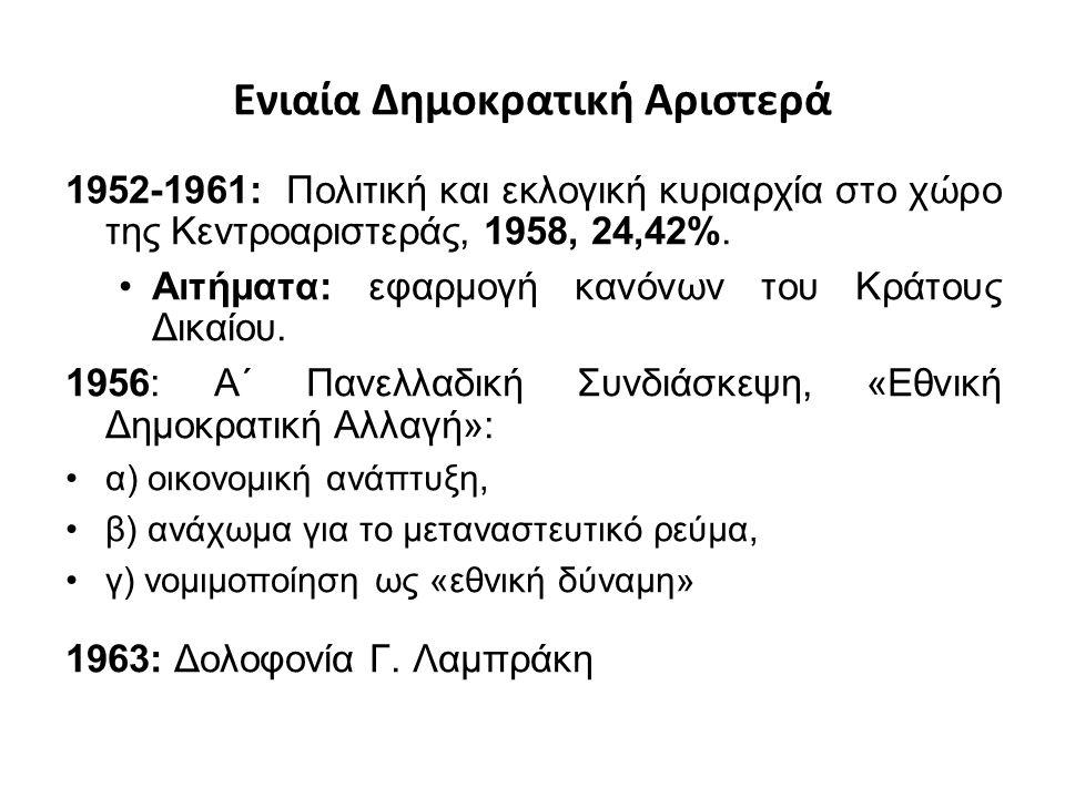 Ενιαία Δημοκρατική Αριστερά 1952-1961: Πολιτική και εκλογική κυριαρχία στο χώρο της Κεντροαριστεράς, 1958, 24,42%. Αιτήματα: εφαρμογή κανόνων του Κράτ