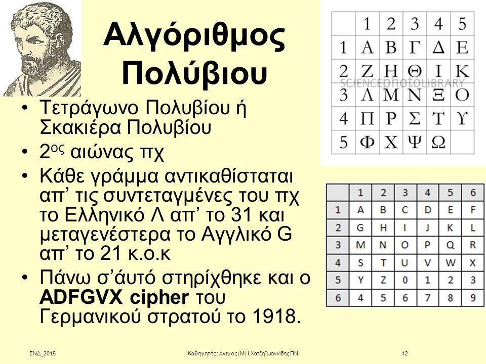 Αλγόριθμος Πολύβιου Τετράγωνο Πολυβίου ή Σκακιέρα Πολυβίου 2 ος αιώνας πχ Κάθε γράμμα αντικαθίσταται απ' τις συντεταγμένες του πχ το Ελληνικό Λ απ' το