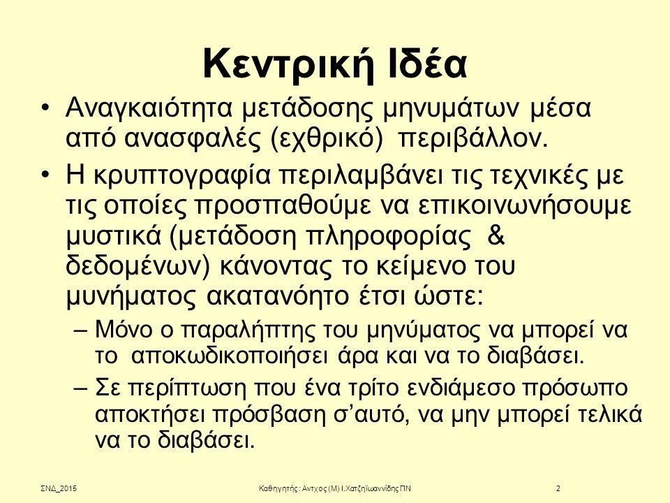 Αλγόριθμος Caesar Μετατόπηση λέξεων κατά 3 θέσεις στο κείμενο Τύπος μεθόδου πλέον γνωστή ως substitution cipher ΣΝΔ_201513Καθηγητής : Αντχος (Μ) Ι.Χατζηϊωαννίδης ΠΝ