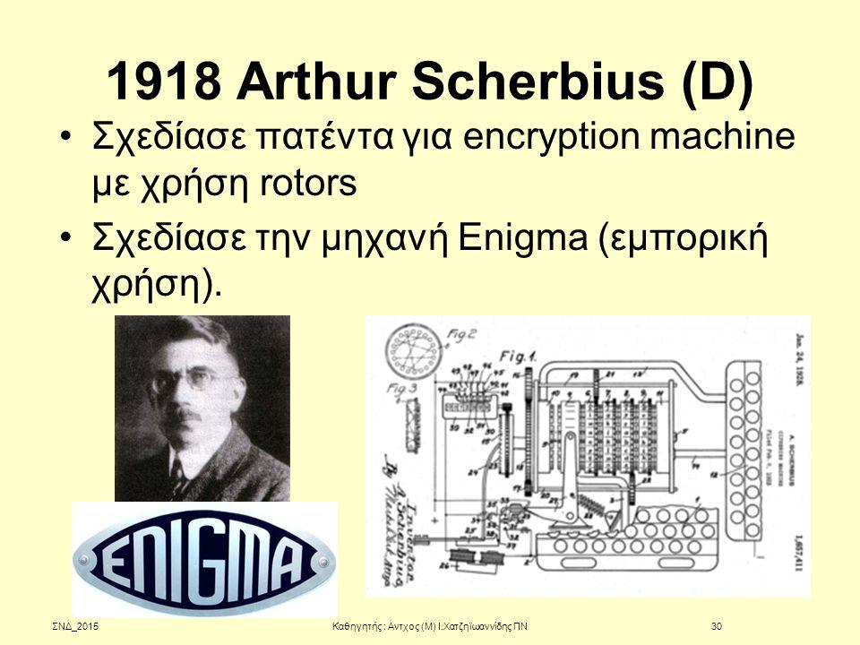 1918 Arthur Scherbius (D) Σχεδίασε πατέντα για encryption machine με χρήση rotors Σχεδίασε την μηχανή Enigma (εμπορική χρήση). ΣΝΔ_2015Καθηγητής : Αντ