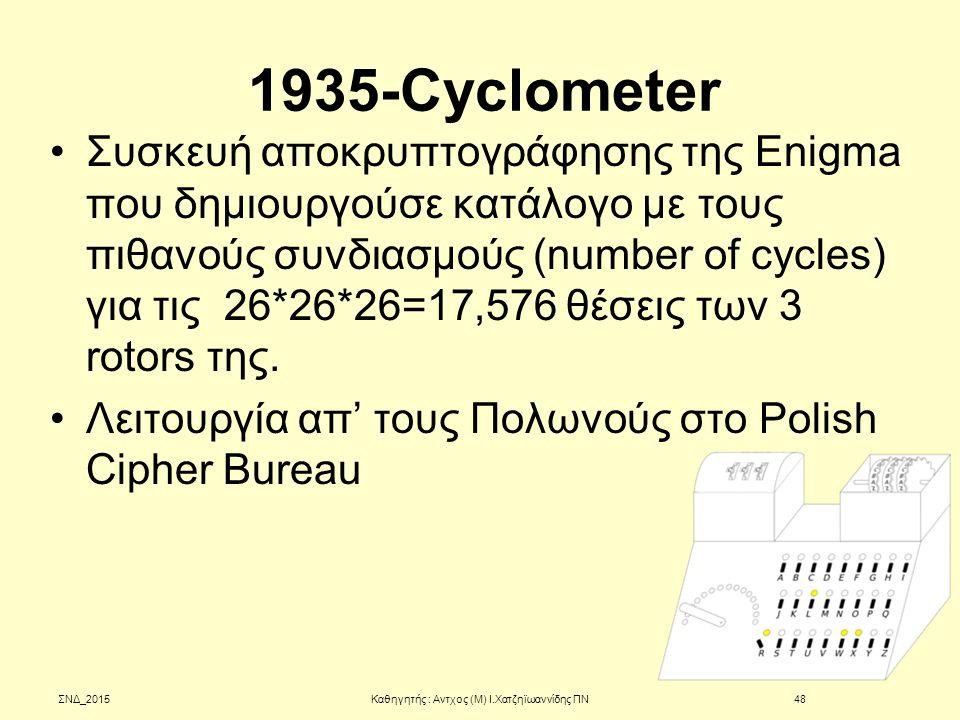 1935-Cyclometer Συσκευή αποκρυπτογράφησης της Enigma που δημιουργούσε κατάλογο με τους πιθανούς συνδιασμούς (number of cycles) για τις 26*26*26=17,576