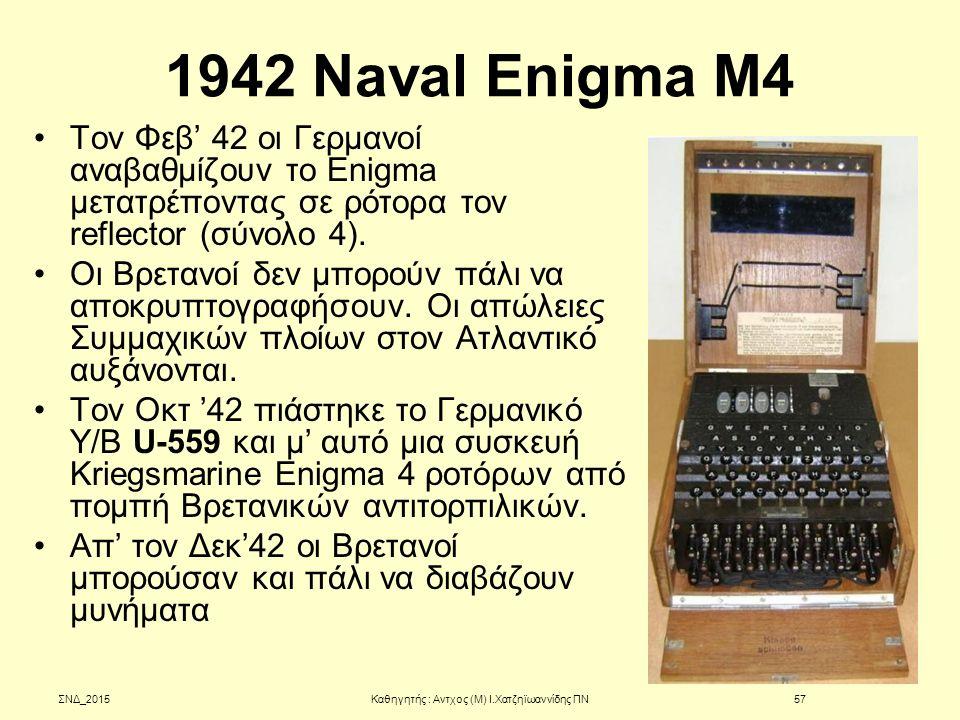 1942 Naval Enigma M4 Τον Φεβ' 42 οι Γερμανοί αναβαθμίζουν το Enigma μετατρέποντας σε ρότορα τον reflector (σύνολο 4). Οι Βρετανοί δεν μπορούν πάλι να