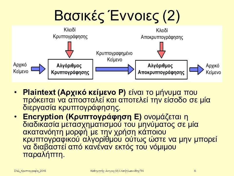 Πηγές http://en.wikipedia.org/wiki/Portal:Cryptography http://ciphermachines.com http://www.nsa.gov/about/cryptologic_heritage/center_crypt_history/pre_1952_tim eline/index.shtmlhttp://www.nsa.gov/about/cryptologic_heritage/center_crypt_history/pre_1952_tim eline/index.shtml http://www.codesandciphers.org.uk/documents/eusage/uindex.htm http://www.cryptomuseum.com/ http://www.amazon.com/Codebreakers-Comprehensive-History-Communication- Internet/dp/0684831309/ref=sr_1_1?s=books&ie=UTF8&qid=1392496230&sr=1-1http://www.amazon.com/Codebreakers-Comprehensive-History-Communication- Internet/dp/0684831309/ref=sr_1_1?s=books&ie=UTF8&qid=1392496230&sr=1-1 http://www.amazon.com/CISSP-All---One-Exam- Guide/dp/0071781749/ref=sr_1_fkmr0_1?s=books&ie=UTF8&qid=1395508225&sr =1-1-fkmr0&keywords=978- 0071781749+http%3A%2F%2Fwww.amazon.com%2Fcissp-all---one-exam- guide%2Fdp%2F0071781749%2Fref%3Dsr_1_1%3Fs%3Dbooks%26ie%3Dutf8% 26qid%3D1393075721%26sr%3D1- 1%26keywords%3Ds.harris%252c%2B%2522cissp%2522%252c%2Bosbornehttp://www.amazon.com/CISSP-All---One-Exam- Guide/dp/0071781749/ref=sr_1_fkmr0_1?s=books&ie=UTF8&qid=1395508225&sr =1-1-fkmr0&keywords=978- 0071781749+http%3A%2F%2Fwww.amazon.com%2Fcissp-all---one-exam- guide%2Fdp%2F0071781749%2Fref%3Dsr_1_1%3Fs%3Dbooks%26ie%3Dutf8% 26qid%3D1393075721%26sr%3D1- 1%26keywords%3Ds.harris%252c%2B%2522cissp%2522%252c%2Bosborne http://www.amazon.com/Code-Book-Science-Secrecy- Cryptography/dp/0385495323/ref=la_B000APSATI_1_2?s=books&ie=UTF8&qid= 1395508554&sr=1-2http://www.amazon.com/Code-Book-Science-Secrecy- Cryptography/dp/0385495323/ref=la_B000APSATI_1_2?s=books&ie=UTF8&qid= 1395508554&sr=1-2 www.pbs.org http://www.colindaylinks.com/bletchley/index.html ΣΝΔ_2015Καθηγητής : Αντχος (Μ) Ι.Χατζηϊωαννίδης ΠΝ107