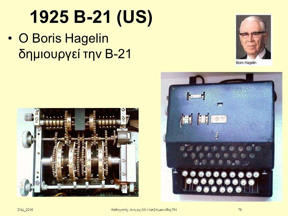 1925 Β-21 (US) Ο Boris Hagelin δημιουργεί την B-21 ΣΝΔ_2015Καθηγητής : Αντχος (Μ) Ι.Χατζηϊωαννίδης ΠΝ78