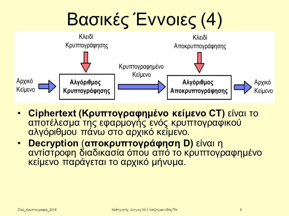 ΣΝΔ_Κρυπτογραφία_2015 Βασικές Έννοιες (4) Ciphertext (Κρυπτογραφημένο κείμενο CT) είναι το αποτέλεσμα της εφαρμογής ενός κρυπτογραφικού αλγόριθμου πάν
