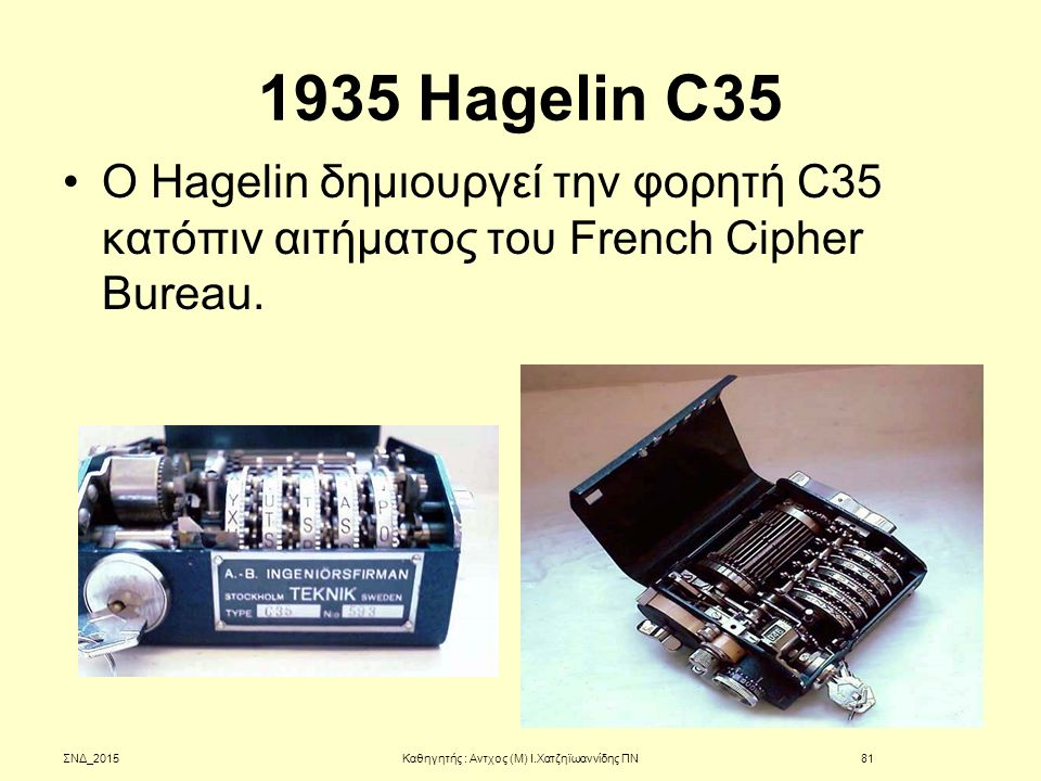 1935 Hagelin C35 O Hagelin δημιουργεί την φορητή C35 κατόπιν αιτήματος του French Cipher Bureau. ΣΝΔ_2015Καθηγητής : Αντχος (Μ) Ι.Χατζηϊωαννίδης ΠΝ81