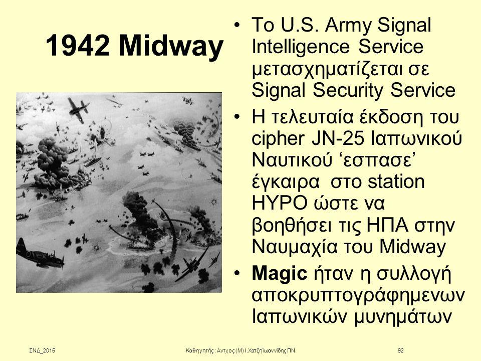 1942 Midway Το U.S. Army Signal Intelligence Service μετασχηματίζεται σε Signal Security Service Η τελευταία έκδοση του cipher JN-25 Ιαπωνικού Ναυτικο