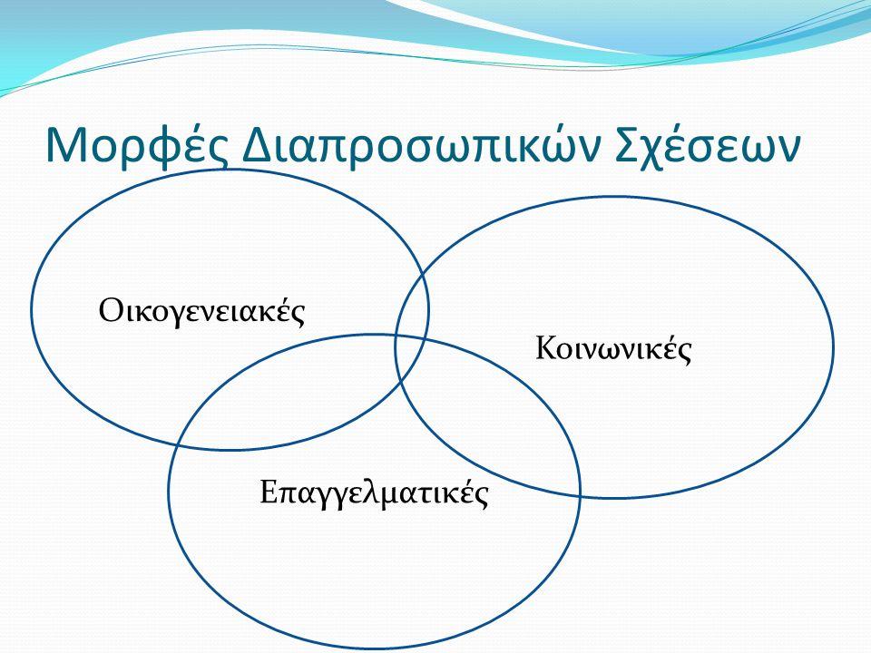 Μορφές Διαπροσωπικών Σχέσεων Οικογενειακές Κοινωνικές Επαγγελματικές