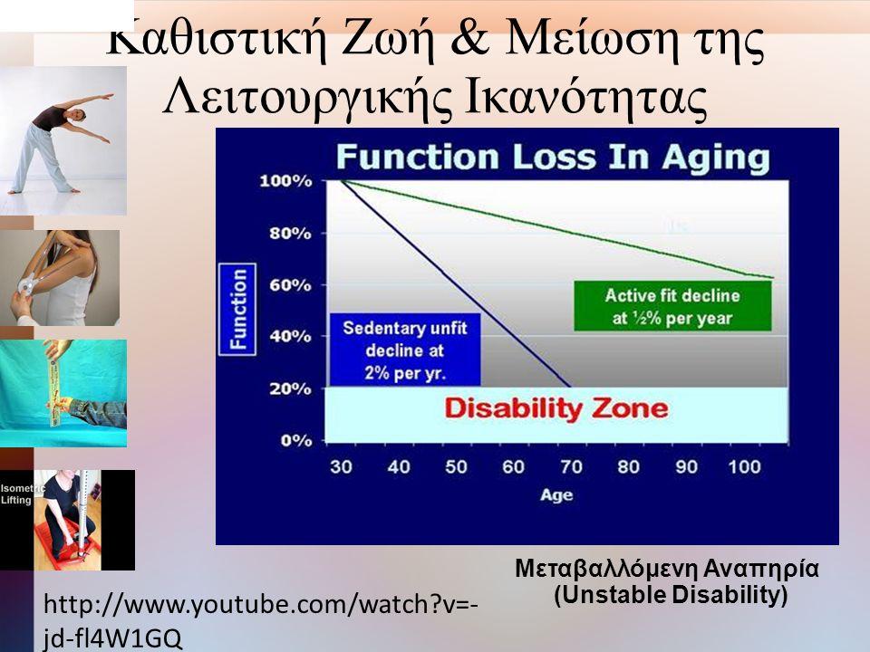 Καθιστική Ζωή & Μείωση της Λειτουργικής Ικανότητας http://www.youtube.com/watch v=- jd-fl4W1GQ Μεταβαλλόμενη Αναπηρία (Unstable Disability) mytrueage.com 480 × 360 Περισσότερα μεγέθη Η αναφορά ολοκληρώθηκε