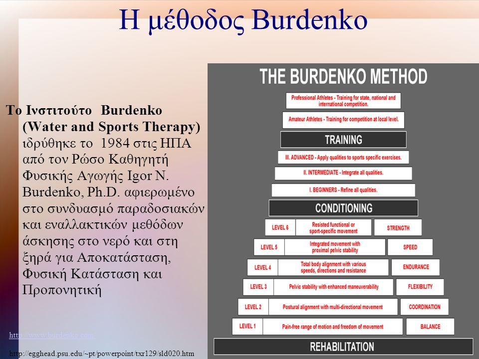 Η μέθοδος Burdenko Το Ινστιτούτο Burdenko (Water and Sports Therapy) ιδρύθηκε το 1984 στις ΗΠΑ από τον Ρώσο Καθηγητή Φυσικής Αγωγής Igor N.