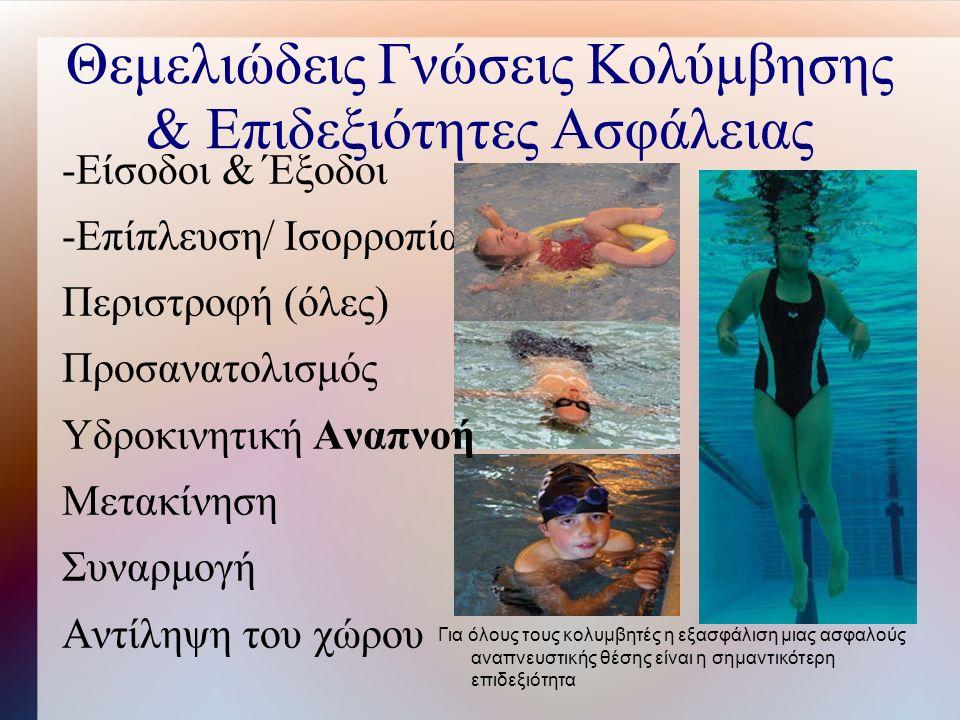 Θεμελιώδεις Γνώσεις Κολύμβησης & Επιδεξιότητες Ασφάλειας -Είσοδοι & Έξοδοι -Επίπλευση/ Ισορροπία Περιστροφή (όλες) Προσανατολισμός Υδροκινητική Αναπνοή Μετακίνηση Συναρμογή Αντίληψη του χώρου Για όλους τους κολυμβητές η εξασφάλιση μιας ασφαλούς αναπνευστικής θέσης είναι η σημαντικότερη επιδεξιότητα