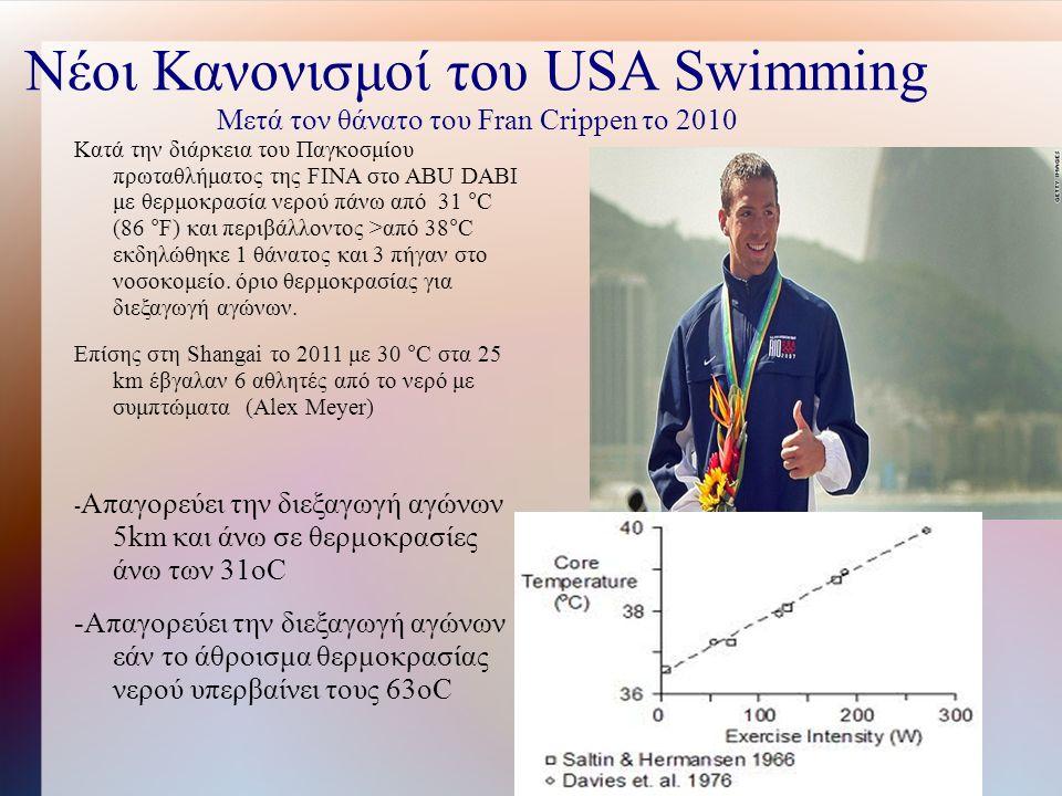 Νέοι Κανονισμοί του USA Swimming Μετά τον θάνατο του Fran Crippen το 2010 Kατά την διάρκεια του Παγκοσμίου πρωταθλήματος της FINA στο ABU DABI με θερμοκρασία νερού πάνω από 31 °C (86 °F) και περιβάλλοντος >από 38°C εκδηλώθηκε 1 θάνατος και 3 πήγαν στο νοσοκομείο.