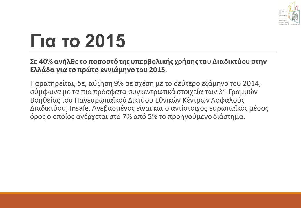 Για το 2015 Σε 40% ανήλθε το ποσοστό της υπερβολικής χρήσης του Διαδικτύου στην Ελλάδα για το πρώτο εννιάμηνο του 2015. Παρατηρείται, δε, αύξηση 9% σε