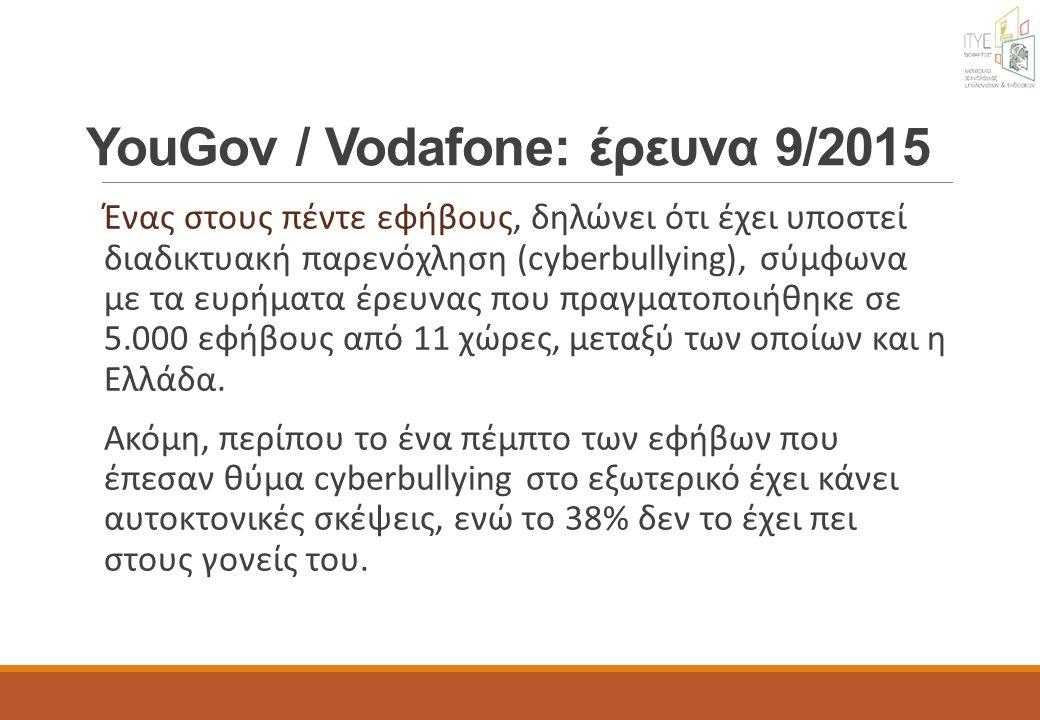 YouGov / Vodafone: έρευνα 9/2015 Ένας στους πέντε εφήβους, δηλώνει ότι έχει υποστεί διαδικτυακή παρενόχληση (cyberbullying), σύμφωνα με τα ευρήματα έρευνας που πραγματοποιήθηκε σε 5.000 εφήβους από 11 χώρες, μεταξύ των οποίων και η Ελλάδα.
