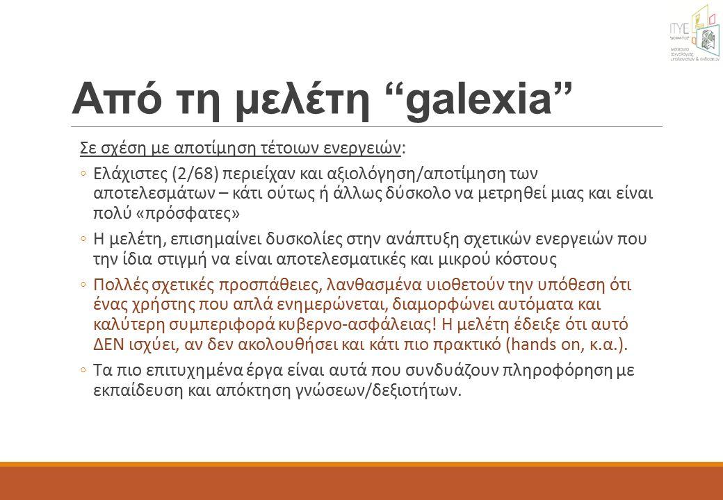 """Από τη μελέτη """"galexia"""" Σε σχέση με αποτίμηση τέτοιων ενεργειών: ◦Ελάχιστες (2/68) περιείχαν και αξιολόγηση/αποτίμηση των αποτελεσμάτων – κάτι ούτως ή"""