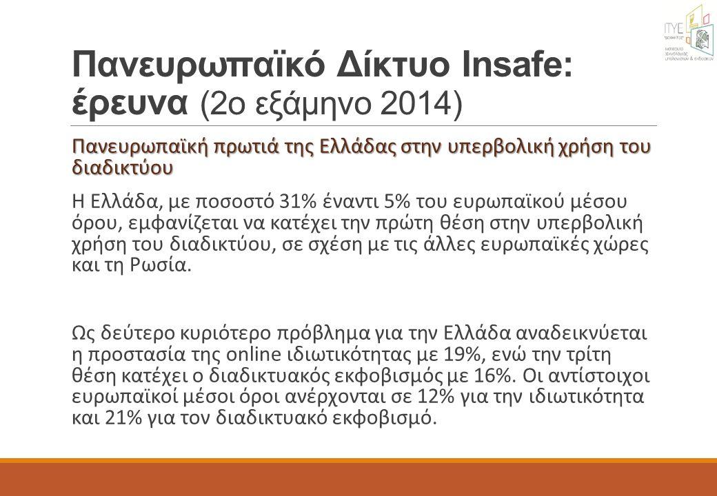 Πανευρωπαϊκό Δίκτυο Insafe: έρευνα (2o εξάμηνο 2014) Πανευρωπαϊκή πρωτιά της Ελλάδας στην υπερβολική χρήση του διαδικτύου Πανευρωπαϊκή πρωτιά της Ελλάδας στην υπερβολική χρήση του διαδικτύου Η Ελλάδα, με ποσοστό 31% έναντι 5% του ευρωπαϊκού μέσου όρου, εμφανίζεται να κατέχει την πρώτη θέση στην υπερβολική χρήση του διαδικτύου, σε σχέση με τις άλλες ευρωπαϊκές χώρες και τη Ρωσία.