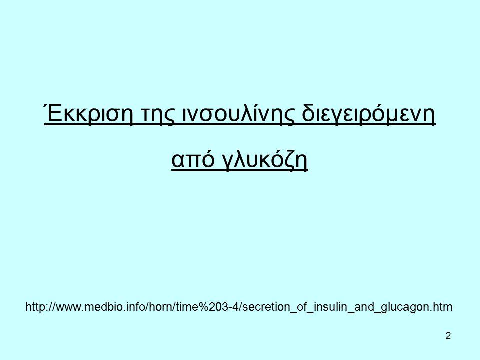 23 Ο ΡΟΛΟΣ ΤΩΝ ΓΑΣΤΡΙΚΩΝ ΠΕΠΤΙΔΙΩΝ ή ΙΝΚΡΕΤΙΝΩΝ Το ομοιάζον με τη γλυκαγόνη πεπτίδιο-1 (GLP-1) και το εξαρτώμενο από τη γλυκόζη ανασταλτικό πολυπεπτίδιο (GIP) είναι ινκρετίνες που παράγονται από τον εντερικό βλεννογόνο, επάγουν την απελευθέρωση ινσουλίνης και καταστέλλουν την έκκριση γλυκαγόνης, καθυστερούν τη γαστρική κένωση και προκαλούν γρήγορα κορεσμό μετά από τη λήψη τροφής.