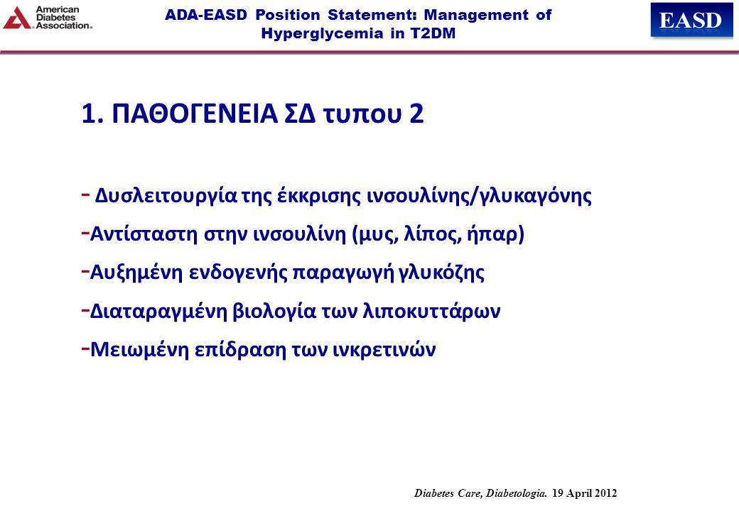 ADA-EASD Position Statement: Management of Hyperglycemia in T2DM 1. ΠΑΘΟΓΕΝΕΙΑ ΣΔ τυπου 2 - Δυσλειτουργία της έκκρισης ινσουλίνης/γλυκαγόνης - Αντίστα