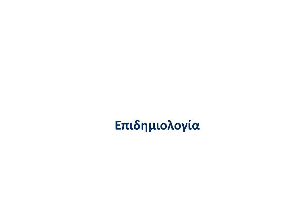 Αισθητήρας Γλυκόζης Αντλία Ινσουλίνης Αλγόριθμος ΚΛΕΙΣΤΟ ΚΥΚΛΩΜΑ-ΤΕΧΝΗΤΟ ΠΑΓΚΡΕΑΣ