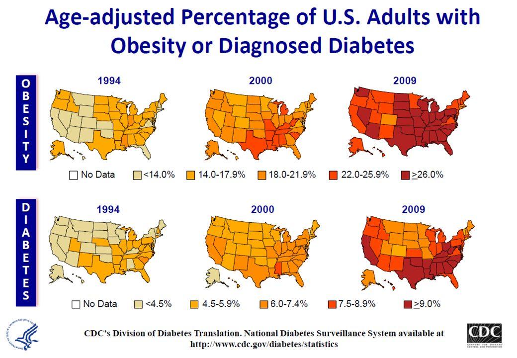 Αλλαγή τρόπου ζωής: Υγιεινή διατροφή, έλεγχος σωματικού βάρους και άσκηση ADA-EASD Position Statement: Management of Hyperglycemia in T2DM Εάν απαιτείται για την επίτευξη εξατομικευμένων στόχων της HbA1c μετά από περίπου 3 μήνες Εάν απαιτείται για την επίτευξη εξατομικευμένων στόχων της HbA1c μετά από περίπου 3 μήνες