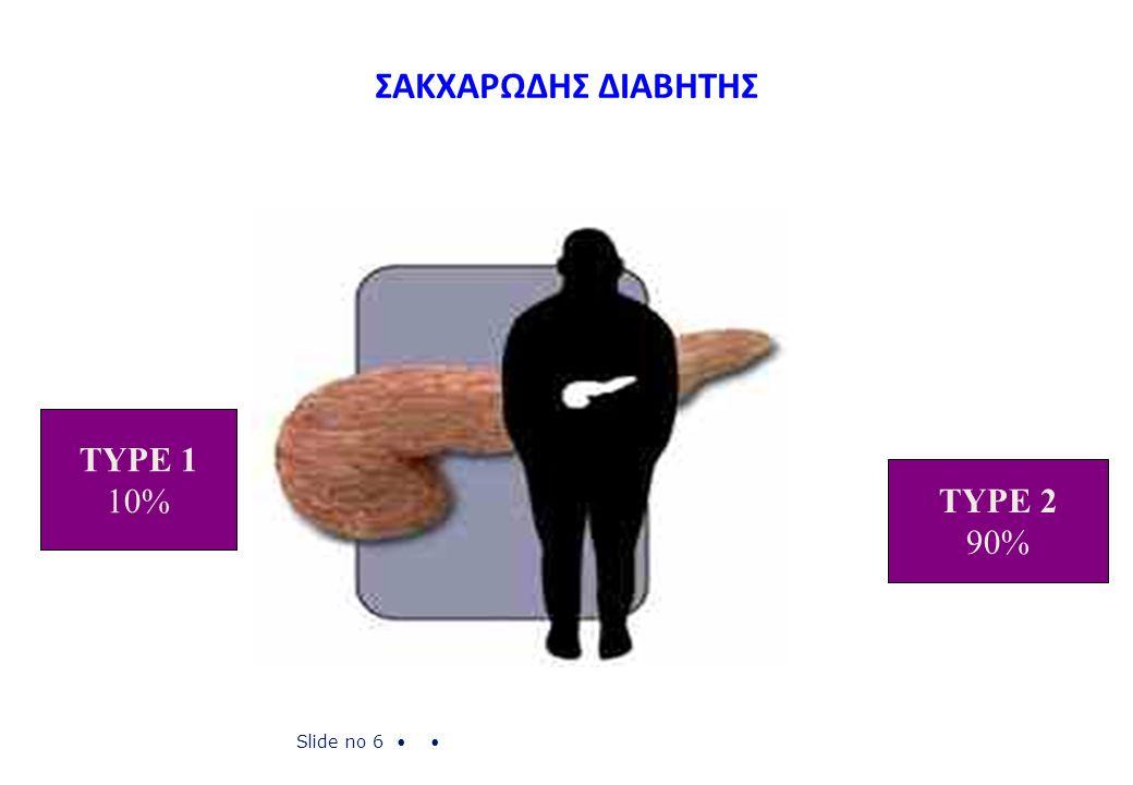 Slide no 17 Ο Σ.Δ ΔΕΝ ΕΙΝΑΙ ήπια νόσος Διαβητική αμφιβληστροειδοπάθεια Συχνότερη αιτία τύφλωσης σε παραγωγικούς ενήλικες 1 Διαβητική νεφροπάθεια Συχνότερη αιτία ΝΑ τελικού σταδίου 2 Καρδιαγγειακά ΑΕΕ 2 με 4 φορές αύξηση της καρδιαγγειακής νοσηρότητας και των ΑΕΕ 3 Διαβητική Νευροπάθεια Κυριότερη αιτία ακρωτηριασμού (μετά τα ατυχήματα- τραυματισμούς) 5 8/10 διαβητικών ατόμων πεθαίνουν από ΚΑΝ 4 1 Fong DS, et al.