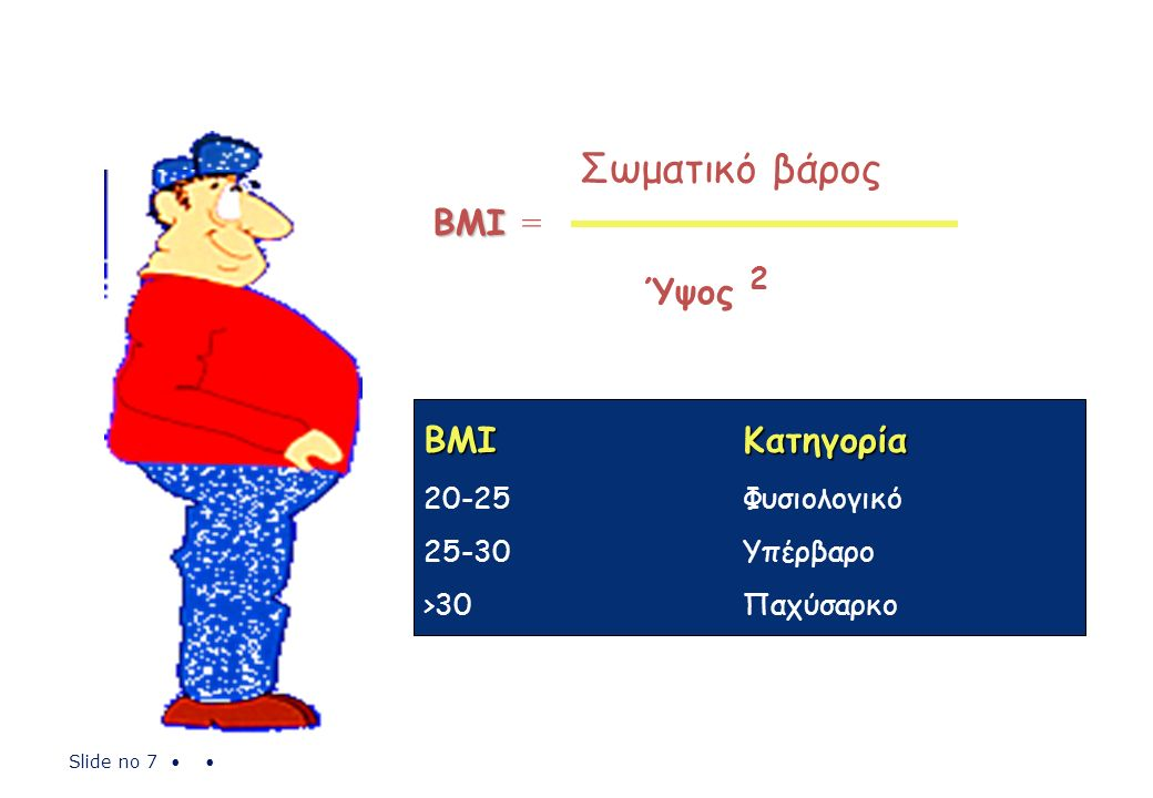 Slide no 7 ΒΜΙ ΒΜΙ = Σωματικό βάρος Ύψος 2 ΒΜΙΚατηγορία 20-25Φυσιολογικό 25-30 Υπέρβαρο >30 Παχύσαρκο