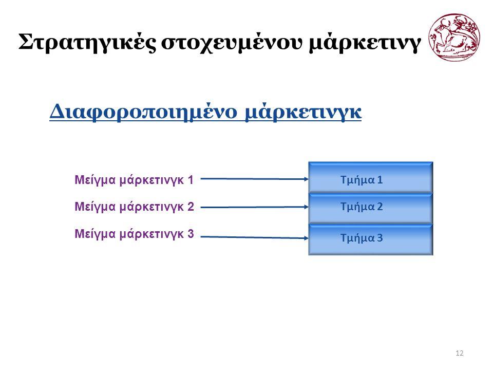 Στρατηγικές στοχευμένου μάρκετινγκ Διαφοροποιημένο μάρκετινγκ 12 Μείγμα μάρκετινγκ 1 Μείγμα μάρκετινγκ 2 Μείγμα μάρκετινγκ 3 Τμήμα 1 Τμήμα 2 Τμήμα 3