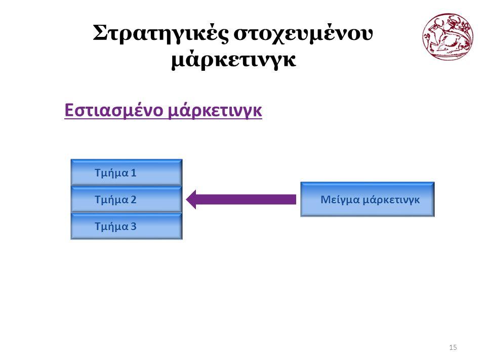 Στρατηγικές στοχευμένου μάρκετινγκ Εστιασμένο μάρκετινγκ 15 Τμήμα 1 Τμήμα 2 Τμήμα 3 Μείγμα μάρκετινγκ