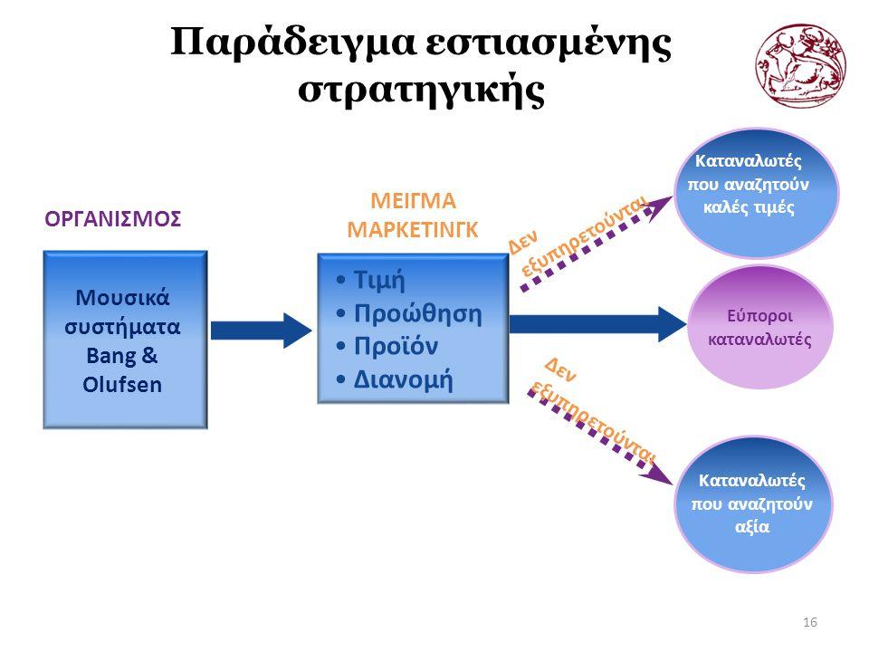 Παράδειγμα εστιασμένης στρατηγικής 16 Δεν εξυπηρετούνται ΟΡΓΑΝΙΣΜΟΣ ΜΕΙΓΜΑ ΜΑΡΚΕΤΙΝΓΚ Εύποροι καταναλωτές Καταναλωτές που αναζητούν καλές τιμές Καταναλωτές που αναζητούν αξία Μουσικά συστήματα Bang & Olufsen Τιμή Προώθηση Προϊόν Διανομή