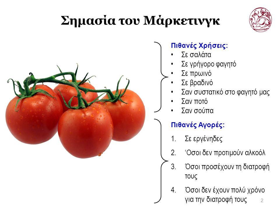 Σημασία του Μάρκετινγκ Πιθανές Χρήσεις: Σε σαλάτα Σε γρήγορο φαγητό Σε πρωινό Σε βραδινό Σαν συστατικό στο φαγητό μας Σαν ποτό Σαν σούπα Πιθανές Αγορές: 1.Σε εργένηδες 2.'Οσοι δεν προτιμούν αλκοόλ 3.Όσοι προσέχουν τη διατροφή τους 4.Όσοι δεν έχουν πολύ χρόνο για την διατροφή τους 2