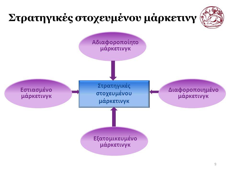 Στρατηγικές στοχευμένου μάρκετινγκ 9 Εξατομικευμένο μάρκετινγκ Διαφοροποιημένο μάρκετινγκ Αδιαφοροποίητο μάρκετινγκ Στρατηγικές στοχευμένου μάρκετινγκ Εστιασμένο μάρκετινγκ