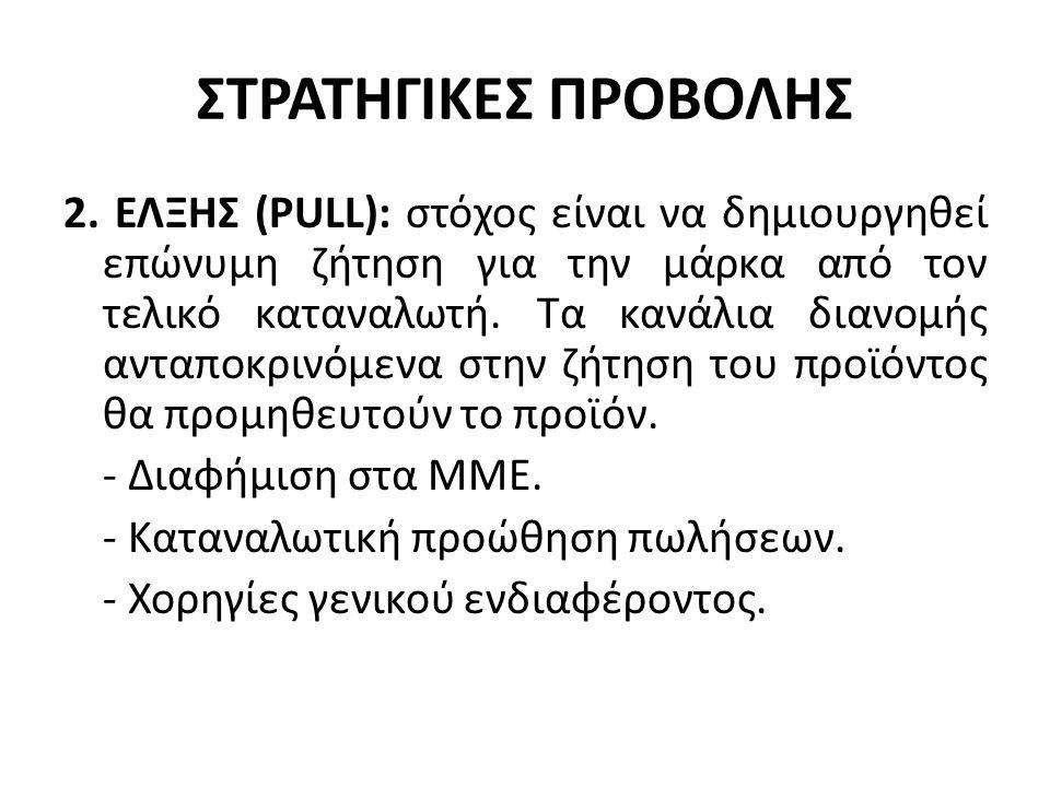 ΣΤΡΑΤΗΓΙΚΕΣ ΠΡΟΒΟΛΗΣ 3.Συνδυασμός Στρατηγικών Push και Pull.