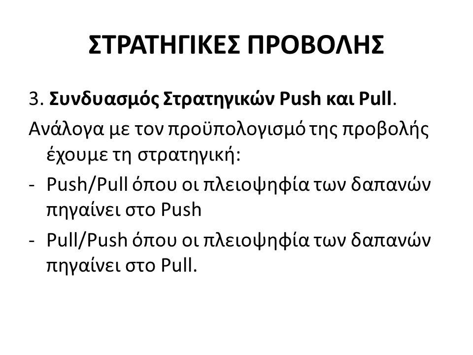 ΣΤΡΑΤΗΓΙΚΕΣ ΠΡΟΒΟΛΗΣ 3. Συνδυασμός Στρατηγικών Push και Pull.
