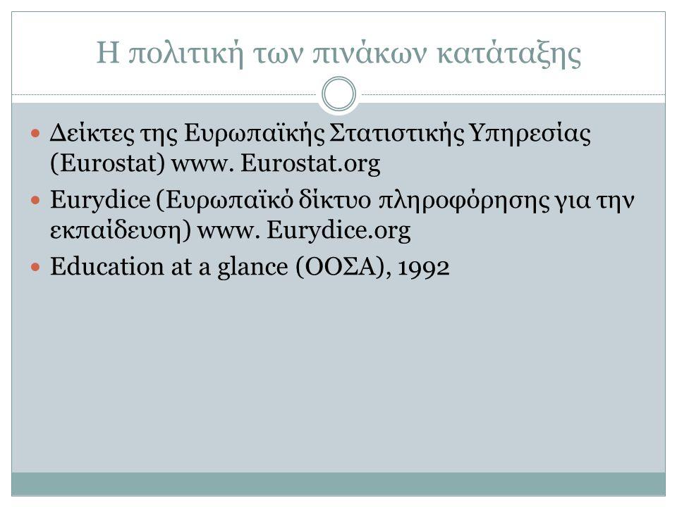 Η πολιτική των πινάκων κατάταξης Δείκτες της Ευρωπαϊκής Στατιστικής Υπηρεσίας (Eurostat) www.