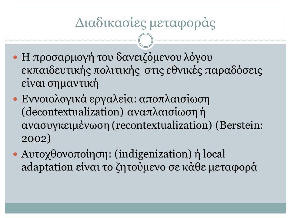 Διαδικασίες μεταφοράς Η προσαρμογή του δανειζόμενου λόγου εκπαιδευτικής πολιτικής στις εθνικές παραδόσεις είναι σημαντική Εννοιoλογικά εργαλεία: αποπλαισίωση (decontextualization) αναπλαισίωση ή ανασυγκειμένωση (recontextualization) (Berstein: 2002) Aυτοχθονοποίηση: (indigenization) ή local adaptation είναι το ζητούμενο σε κάθε μεταφορά