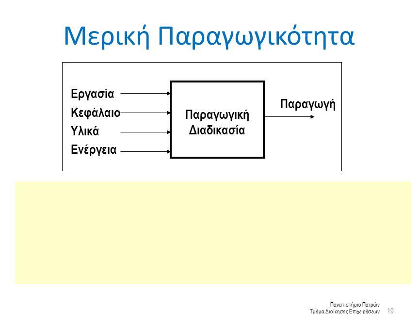 Πανεπιστήμιο Πατρών Τμήμα Διοίκησης Επιχειρήσεων Μερική Παραγωγικότητα Μερική Παραγωγικότητα = Έξοδος ή Έξοδος ή Έξοδος ή Έξοδος Εργασία Κεφάλαιο Υλικά Ενέργεια 19 Παραγωγική Διαδικασία Εργασία Κεφάλαιο Υλικά Ενέργεια Παραγωγή Ποσότητα παραγωγής Ανάλωση πόρου παραγωγής