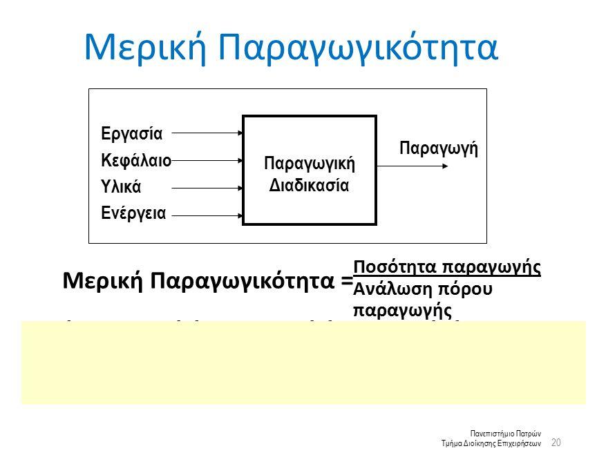 Πανεπιστήμιο Πατρών Τμήμα Διοίκησης Επιχειρήσεων Μερική Παραγωγικότητα Μερική Παραγωγικότητα = Έξοδος ή Έξοδος ή Έξοδος ή Έξοδος Εργασία Κεφάλαιο Υλικά Ενέργεια 20 Παραγωγική Διαδικασία Εργασία Κεφάλαιο Υλικά Ενέργεια Παραγωγή Ποσότητα παραγωγής Ανάλωση πόρου παραγωγής