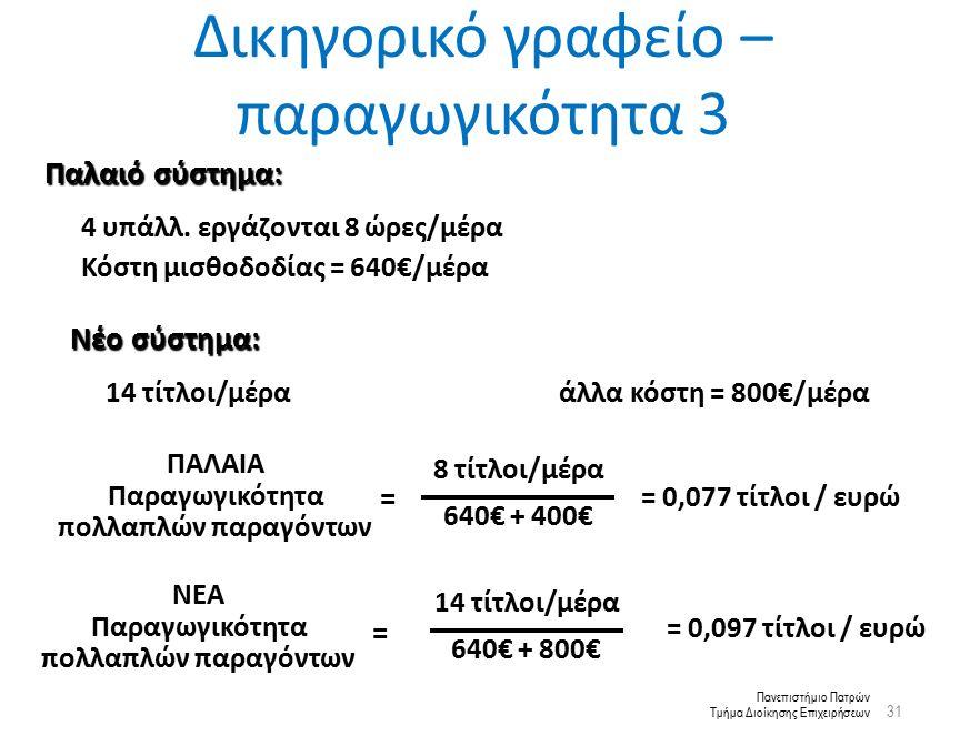 Πανεπιστήμιο Πατρών Τμήμα Διοίκησης Επιχειρήσεων Δικηγορικό γραφείο – παραγωγικότητα 3 31 14 τίτλοι/μέρα άλλα κόστη = 800€/μέρα Νέο σύστημα: = ΠΑΛΑΙΑ Παραγωγικότητα πολλαπλών παραγόντων 8 τίτλοι/μέρα 640€ + 400€ = 0,077 τίτλοι / ευρώ 4 υπάλλ.
